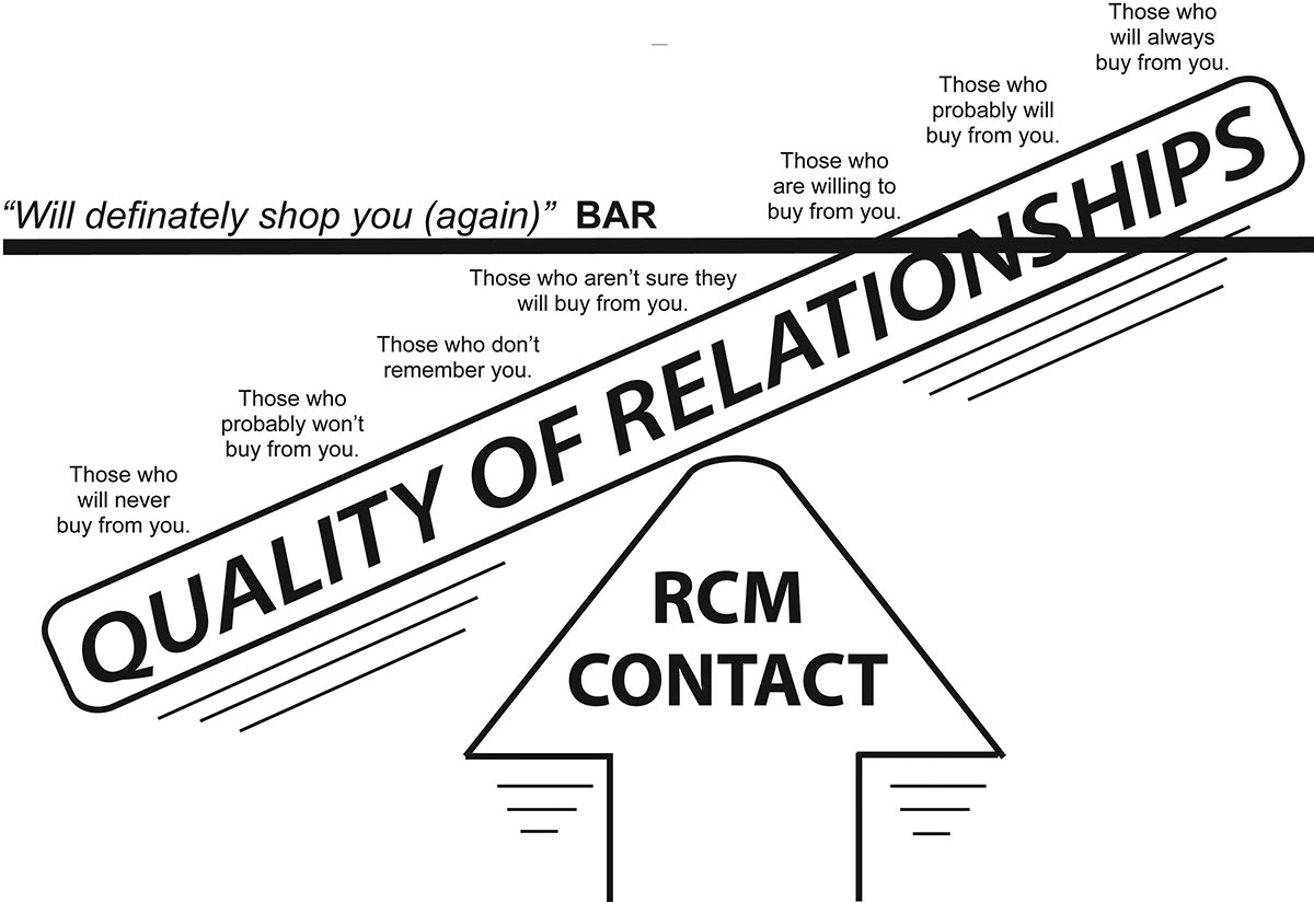 Bri-Relationship-Graph2